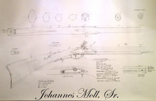 Moll rifle, flintlock, lehigh plan blueprint